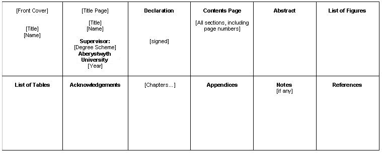 dissertation literature review how many sources of energy